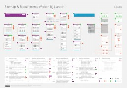 sitemap and requirements deliverable