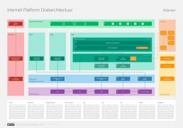 systems architecture deliverable